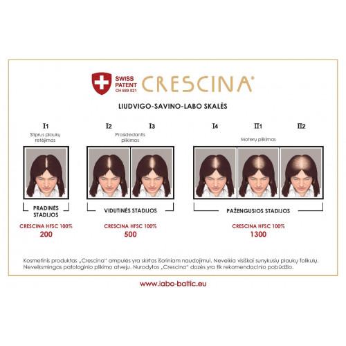 Crescina Re-Growth HFSC 1300 Complete Treatment Woman Matu augšanas komplekss sievietēm 20amp. (10+10)