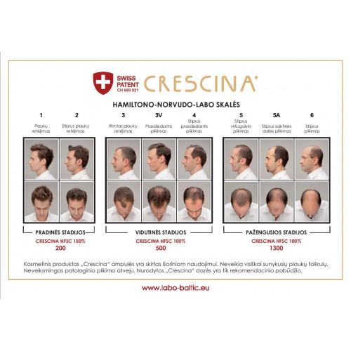 Crescina Re-Growth HFSC 1300 Complete Treatment Man Ampulu komplekss matu augšanas atjaunošanai, vīriešiem 20amp. (10+10)