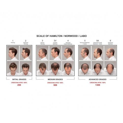Crescina Re-Growth HFSC 500 Man Ampulas matu augšanas stimulācijai, vīriešiem 10amp.